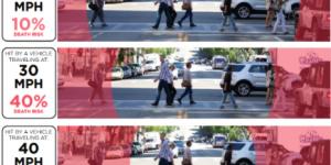 Eliminating Traffic Fatalities through Vision Zero…