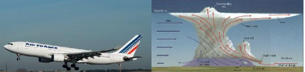 Aircraft Safety and Thunderstorms