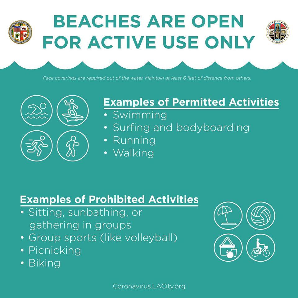 Beaches are open