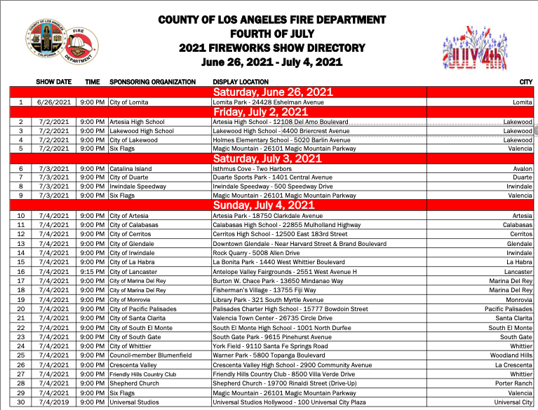 list of July fireworks shows